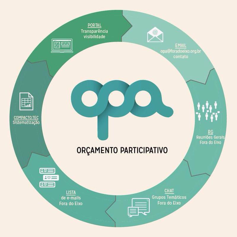 info_opa